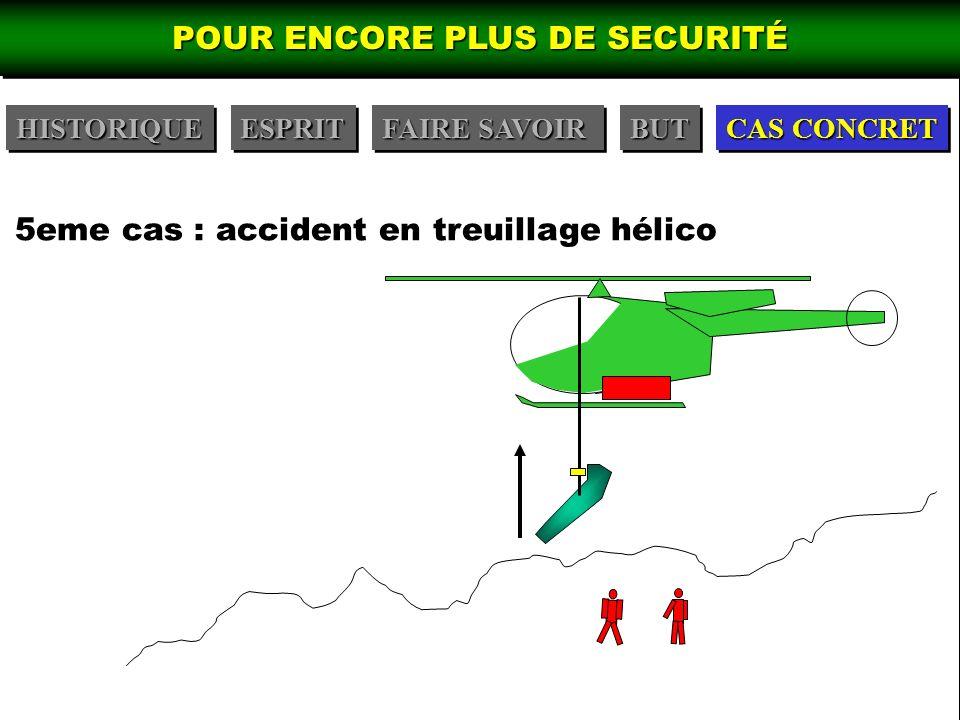 POUR ENCORE PLUS DE SECURITÉ 5eme cas : accident en treuillage hélico ESPRITESPRITHISTORIQUEHISTORIQUE FAIRE SAVOIR BUTBUT CAS CONCRET