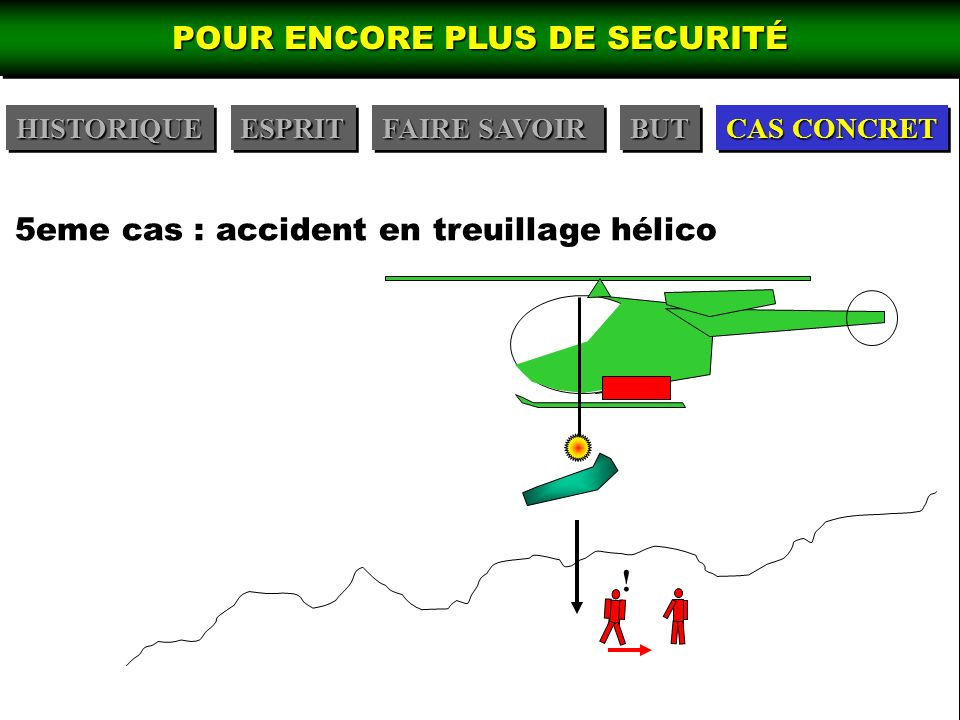 POUR ENCORE PLUS DE SECURITÉ 5eme cas : accident en treuillage hélico ESPRITESPRITHISTORIQUEHISTORIQUE FAIRE SAVOIR BUTBUT CAS CONCRET !