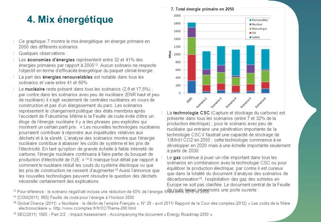 Ce graphique 7 montre le mix énergétique en énergie primaire en 2050 des différents scénarios. Quelques observations : Les économies dénergies représe