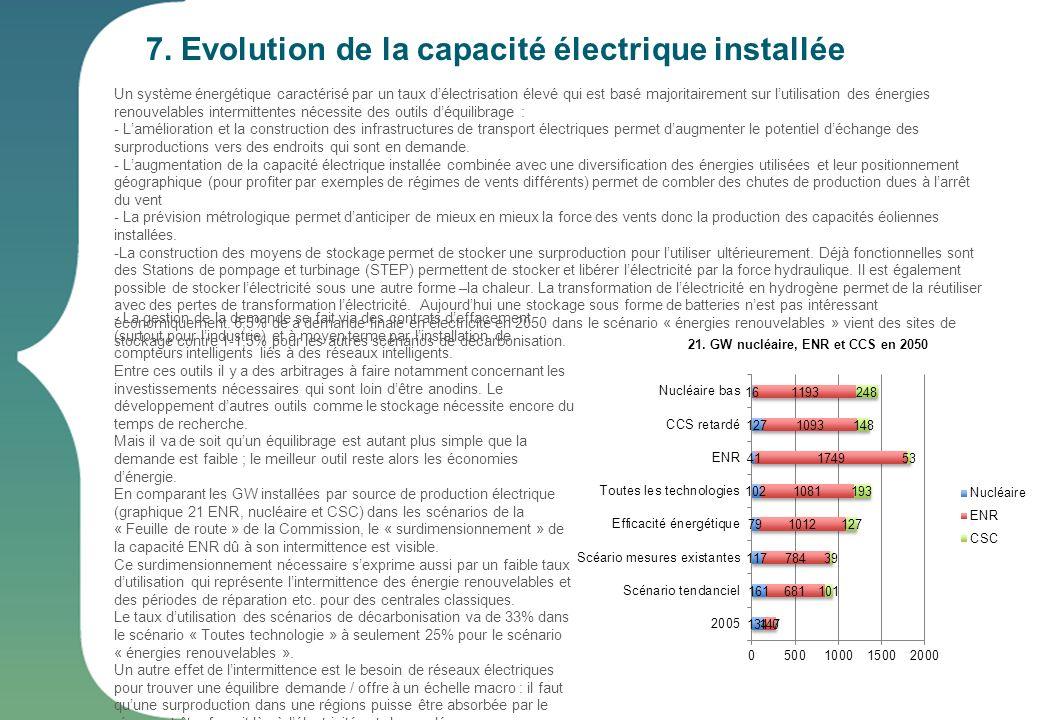 7. Evolution de la capacité électrique installée Un système énergétique caractérisé par un taux délectrisation élevé qui est basé majoritairement sur