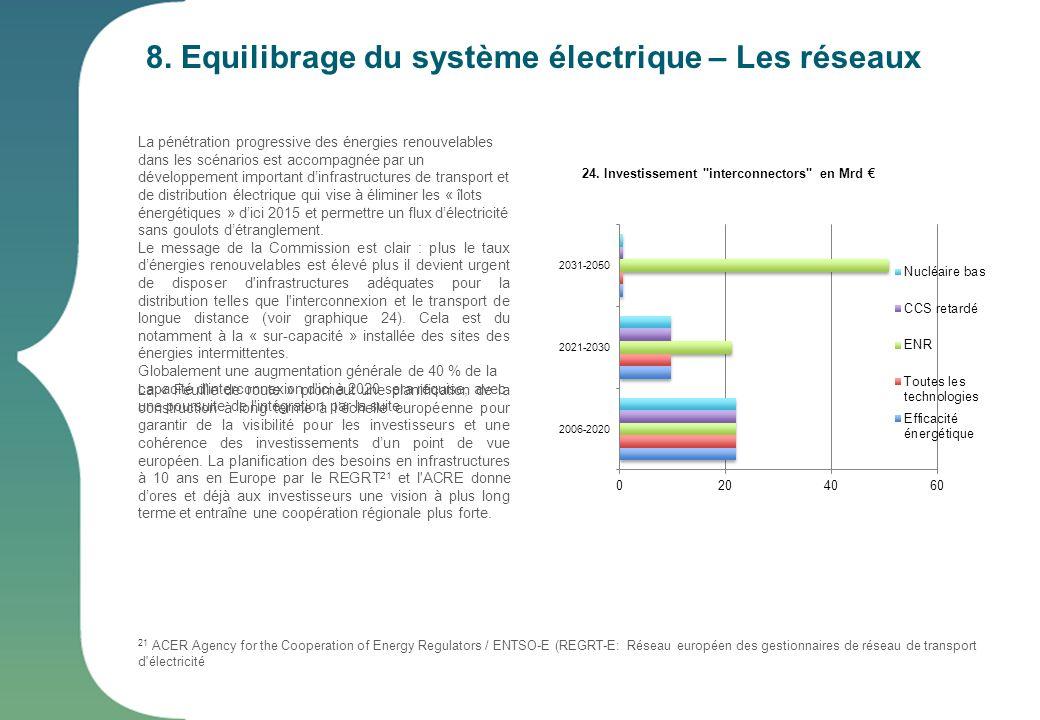 8. Equilibrage du système électrique – Les réseaux La pénétration progressive des énergies renouvelables dans les scénarios est accompagnée par un dév
