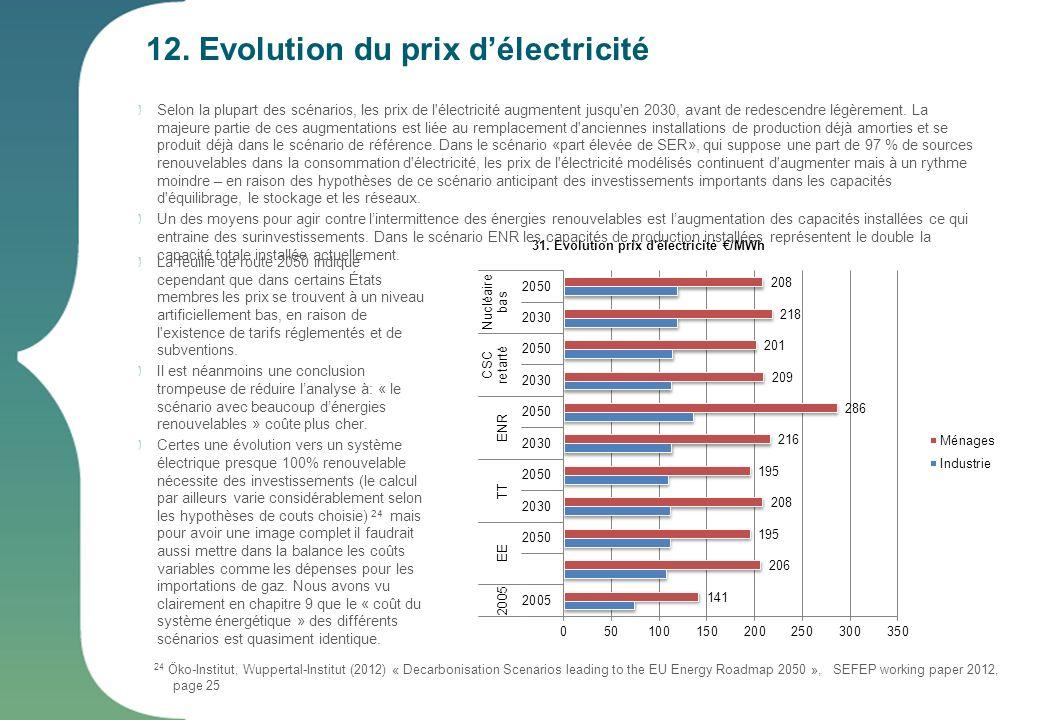 12. Evolution du prix délectricité 31. Evolution prix d'électricité /MWh Selon la plupart des scénarios, les prix de l'électricité augmentent jusqu'en