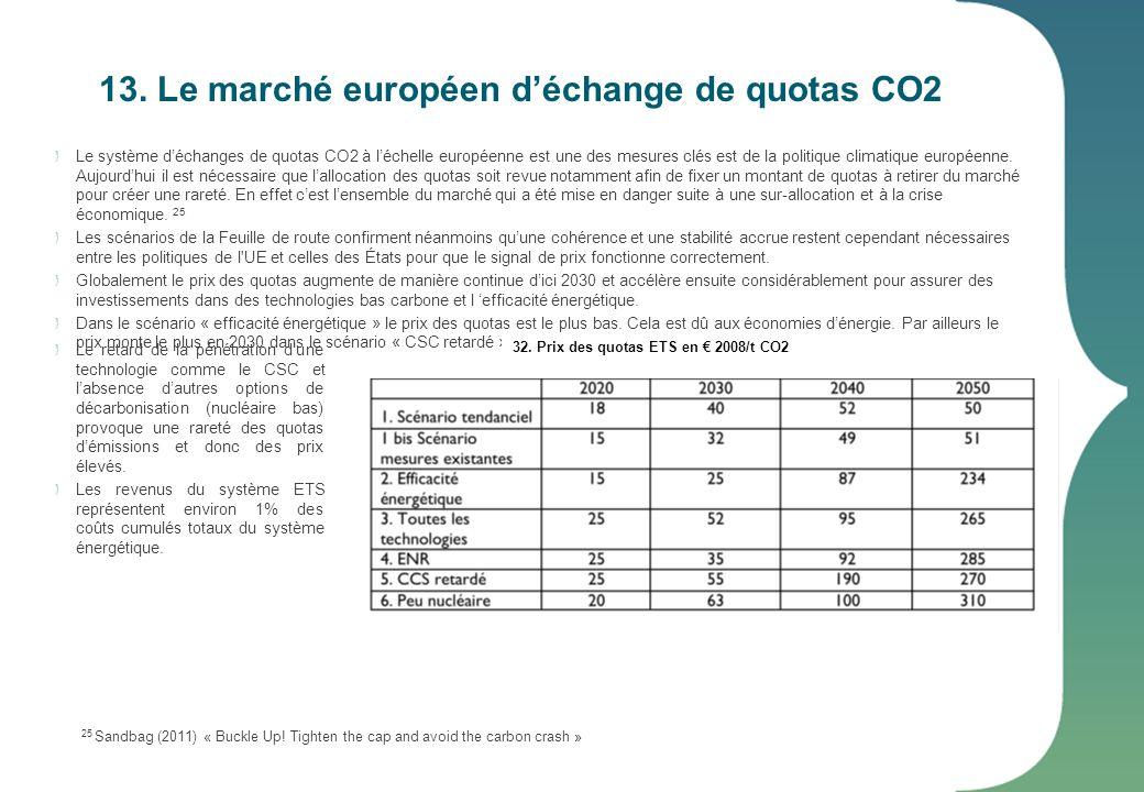 13. Le marché européen déchange de quotas CO2 Le système déchanges de quotas CO2 à léchelle européenne est une des mesures clés est de la politique cl