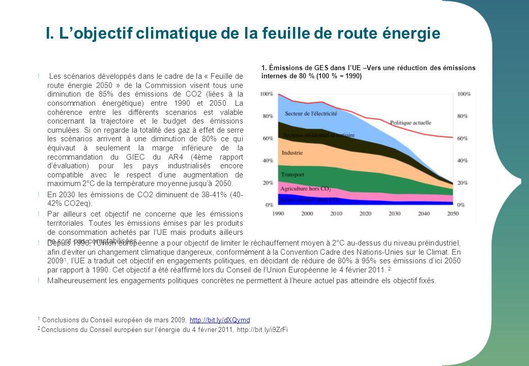 I. Lobjectif climatique de la feuille de route énergie Les scénarios développés dans le cadre de la « Feuille de route énergie 2050 » de la Commission