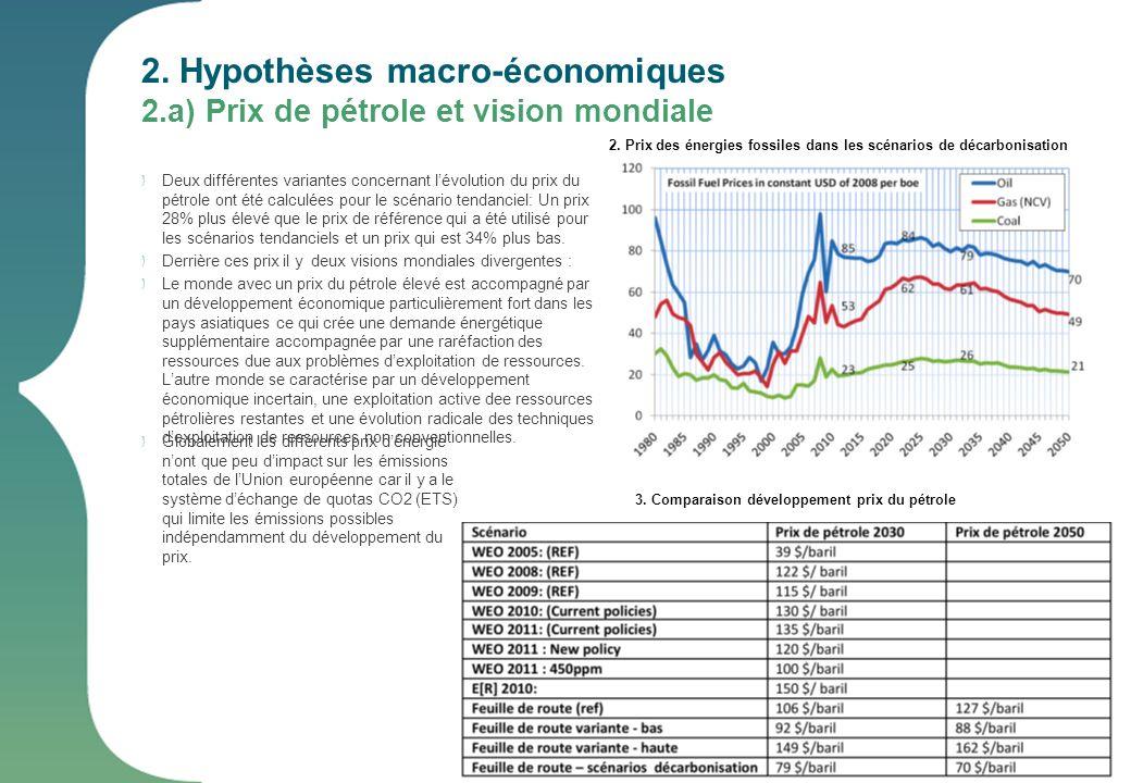 2. Hypothèses macro-économiques 2.a) Prix de pétrole et vision mondiale Deux différentes variantes concernant lévolution du prix du pétrole ont été ca