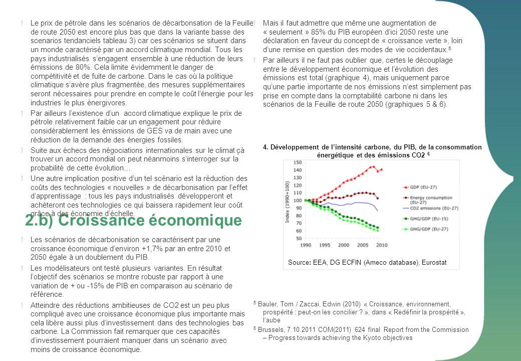 2.b) Croissance économique Le prix de pétrole dans les scénarios de décarbonsation de la Feuille de route 2050 est encore plus bas que dans la variant