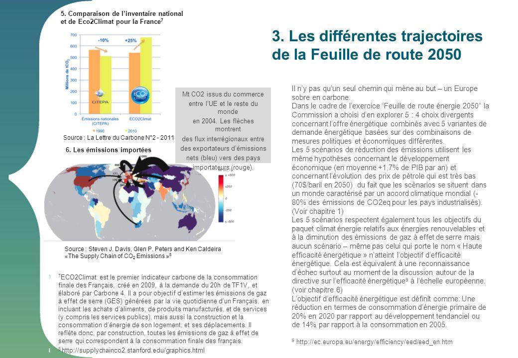 3. Les différentes trajectoires de la Feuille de route 2050 7 ECO2Climat est le premier indicateur carbone de la consommation finale des Français, cré