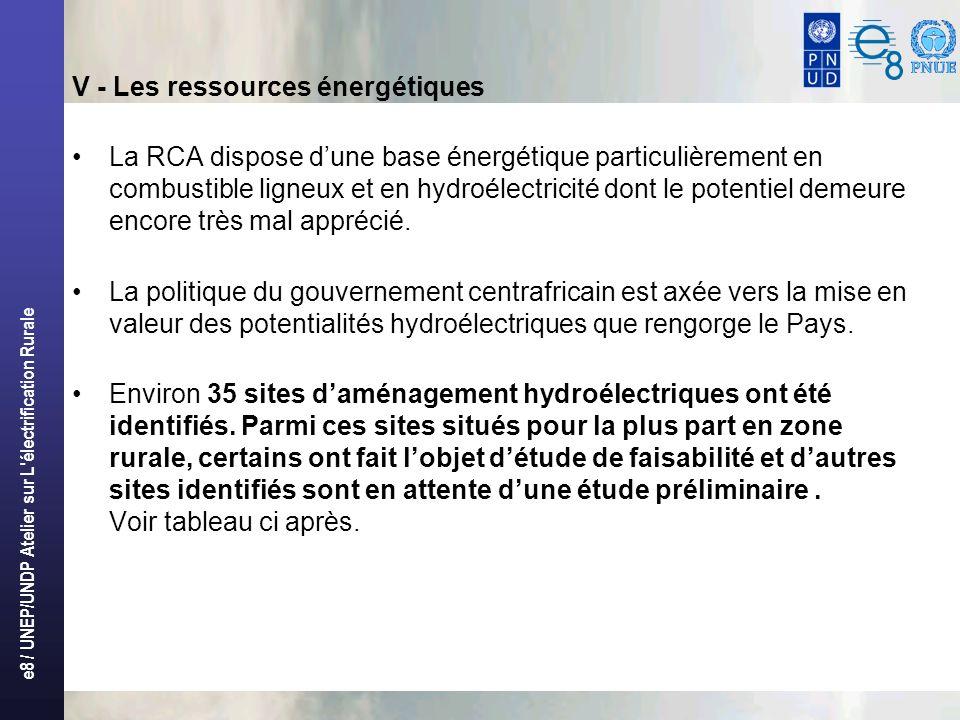 e8 / UNEP/UNDP Atelier sur L électrification Rurale V - Les ressources énergétiques La RCA dispose dune base énergétique particulièrement en combustible ligneux et en hydroélectricité dont le potentiel demeure encore très mal apprécié.