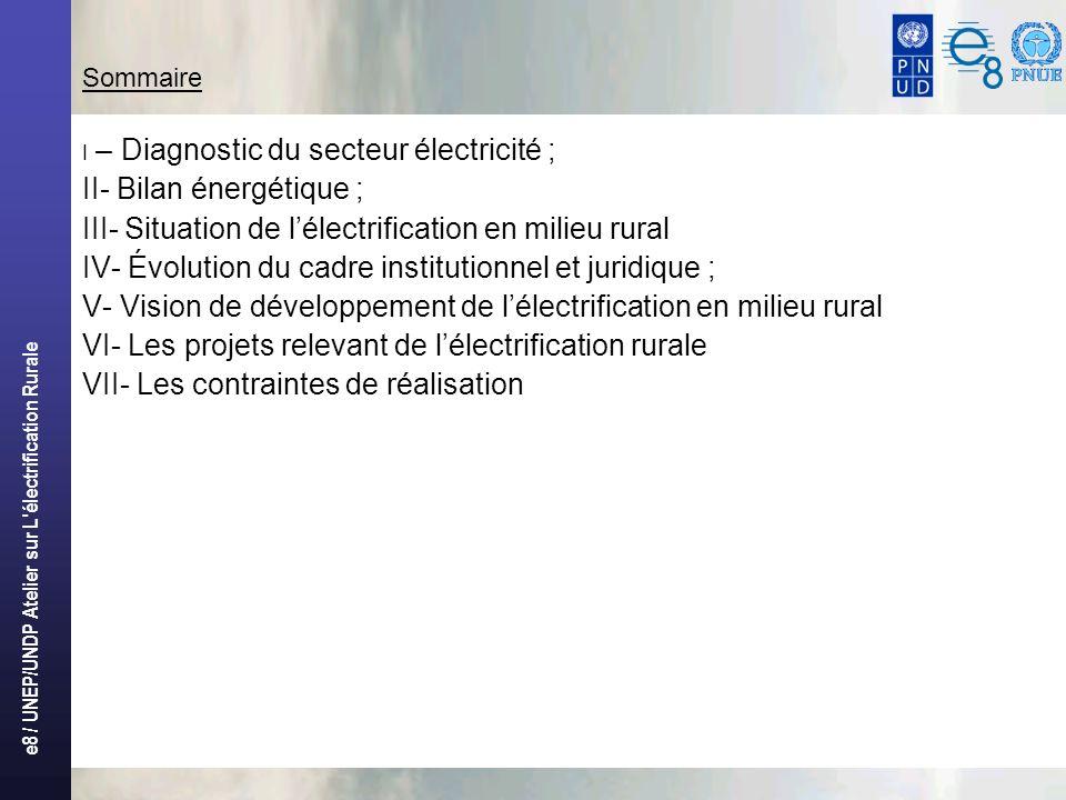 e8 / UNEP/UNDP Atelier sur L électrification Rurale Sommaire I – Diagnostic du secteur électricité ; II- Bilan énergétique ; III- Situation de lélectrification en milieu rural IV- Évolution du cadre institutionnel et juridique ; V- Vision de développement de lélectrification en milieu rural VI- Les projets relevant de lélectrification rurale VII- Les contraintes de réalisation