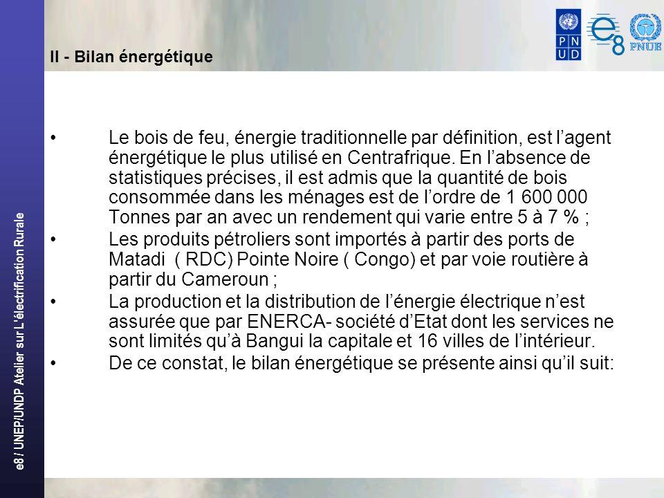 e8 / UNEP/UNDP Atelier sur L électrification Rurale II - Bilan énergétique Le bois de feu, énergie traditionnelle par définition, est lagent énergétique le plus utilisé en Centrafrique.