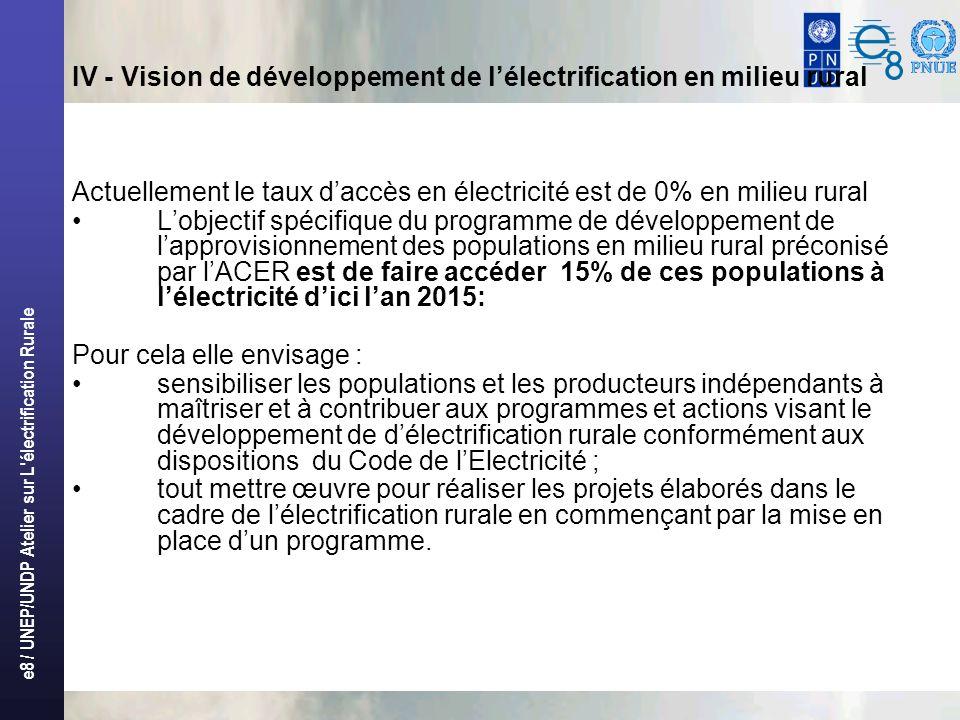 e8 / UNEP/UNDP Atelier sur L électrification Rurale IV - Vision de développement de lélectrification en milieu rural Actuellement le taux daccès en électricité est de 0% en milieu rural Lobjectif spécifique du programme de développement de lapprovisionnement des populations en milieu rural préconisé par lACER est de faire accéder 15% de ces populations à lélectricité dici lan 2015: Pour cela elle envisage : sensibiliser les populations et les producteurs indépendants à maîtriser et à contribuer aux programmes et actions visant le développement de délectrification rurale conformément aux dispositions du Code de lElectricité ; tout mettre œuvre pour réaliser les projets élaborés dans le cadre de lélectrification rurale en commençant par la mise en place dun programme.