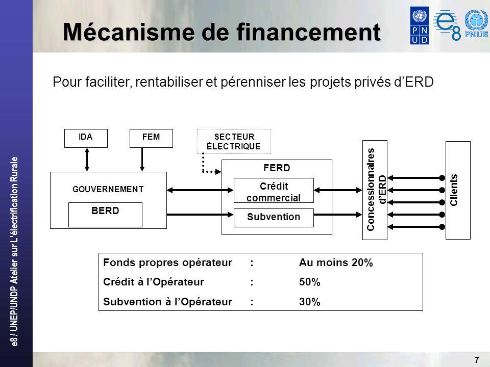 e8 / UNEP/UNDP Atelier sur L'électrification Rurale 7 Mécanisme de financement IDAFEM GOUVERNEMENT SECTEUR ÉLECTRIQUE FERD Concessionnaires dERD Clien