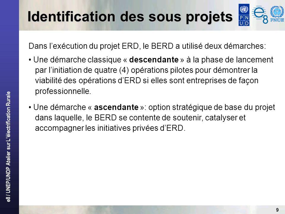 e8 / UNEP/UNDP Atelier sur L électrification Rurale 10 Démarche descendante: Sélection en deux (2) étapes de quatre (4) localités pilotes : – Étape 1: Présélection de seize (16) localités parmi toutes celles prioritairement éligibles au projet ERD.