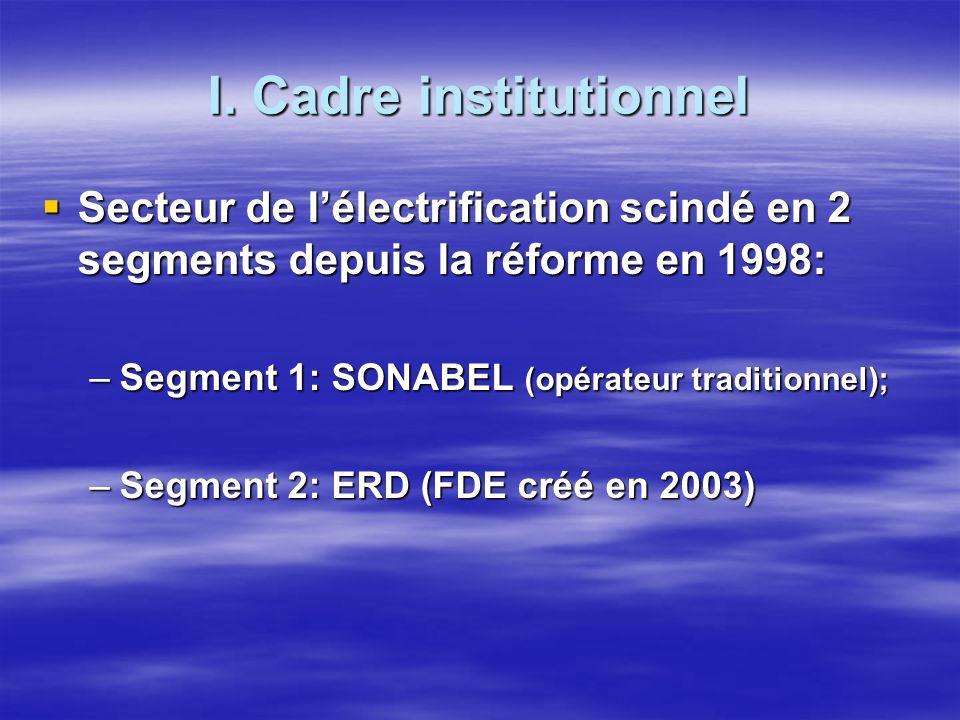 I. Cadre institutionnel Secteur de lélectrification scindé en 2 segments depuis la réforme en 1998: Secteur de lélectrification scindé en 2 segments d