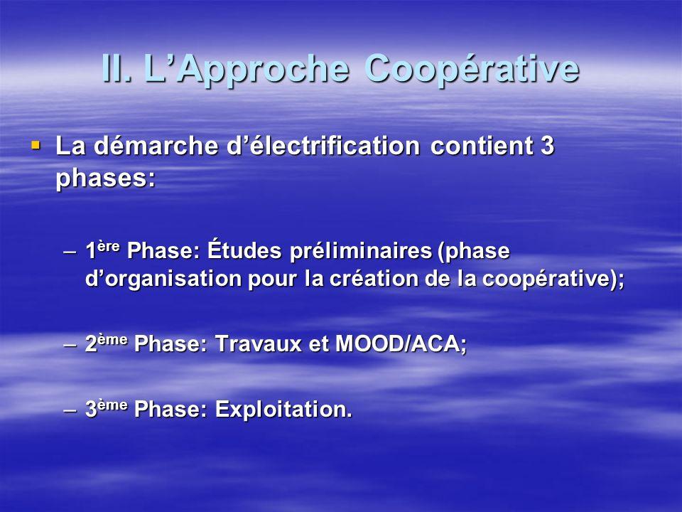 II. LApproche Coopérative La démarche délectrification contient 3 phases: La démarche délectrification contient 3 phases: –1 ère Phase: Études prélimi