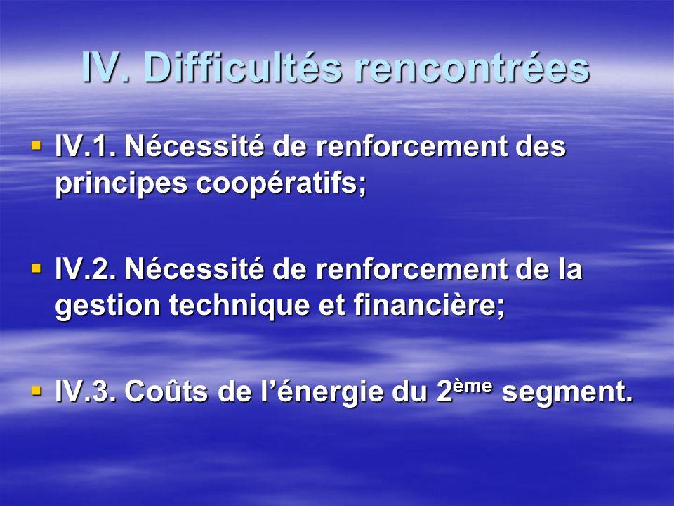 IV. Difficultés rencontrées IV.1. Nécessité de renforcement des principes coopératifs; IV.1. Nécessité de renforcement des principes coopératifs; IV.2