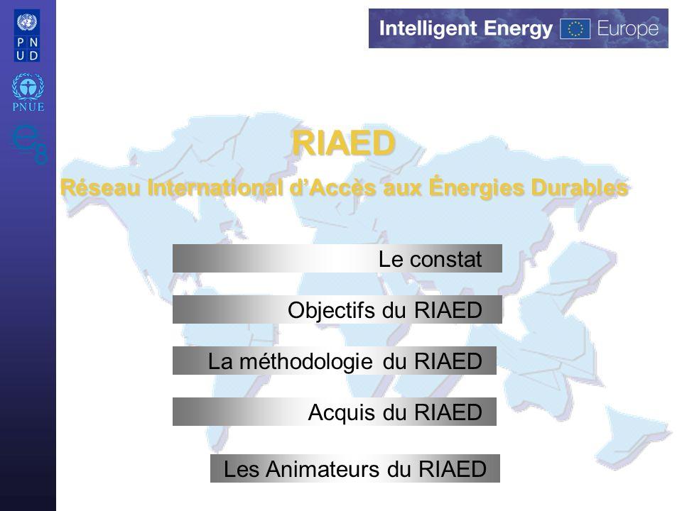 RIAED Réseau International dAccès aux Énergies Durables Le constat Objectifs du RIAED La méthodologie du RIAED Acquis du RIAED Les Animateurs du RIAED