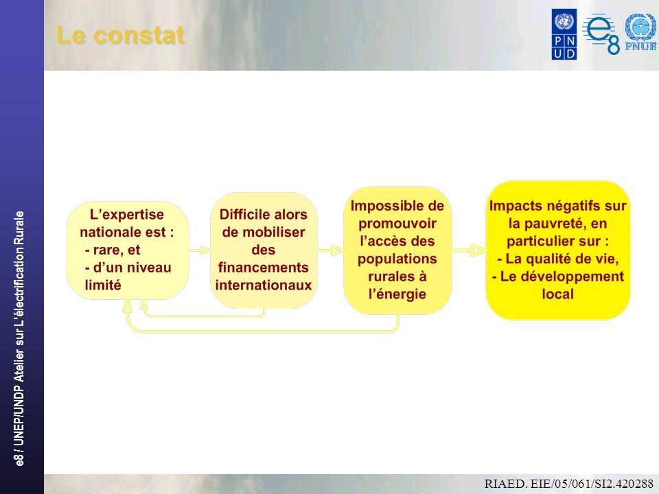 e8 / UNEP/UNDP Atelier sur L électrification Rurale Objectifs du RIAED Le RIAED est un projet soutenu pendant ses trois premières années par le programme Intelligent Energy de la Commission Européenne, lIEPF et lADEME.