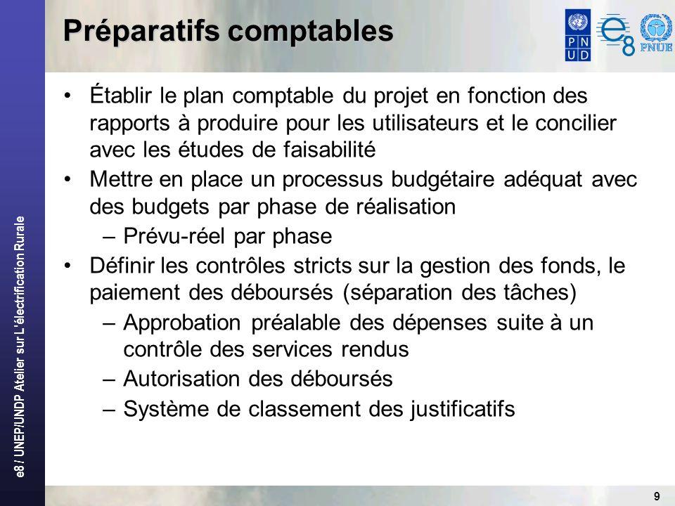 e8 / UNEP/UNDP Atelier sur L électrification Rurale 9 Préparatifs comptables Établir le plan comptable du projet en fonction des rapports à produire pour les utilisateurs et le concilier avec les études de faisabilité Mettre en place un processus budgétaire adéquat avec des budgets par phase de réalisation –Prévu-réel par phase Définir les contrôles stricts sur la gestion des fonds, le paiement des déboursés (séparation des tâches) –Approbation préalable des dépenses suite à un contrôle des services rendus –Autorisation des déboursés –Système de classement des justificatifs