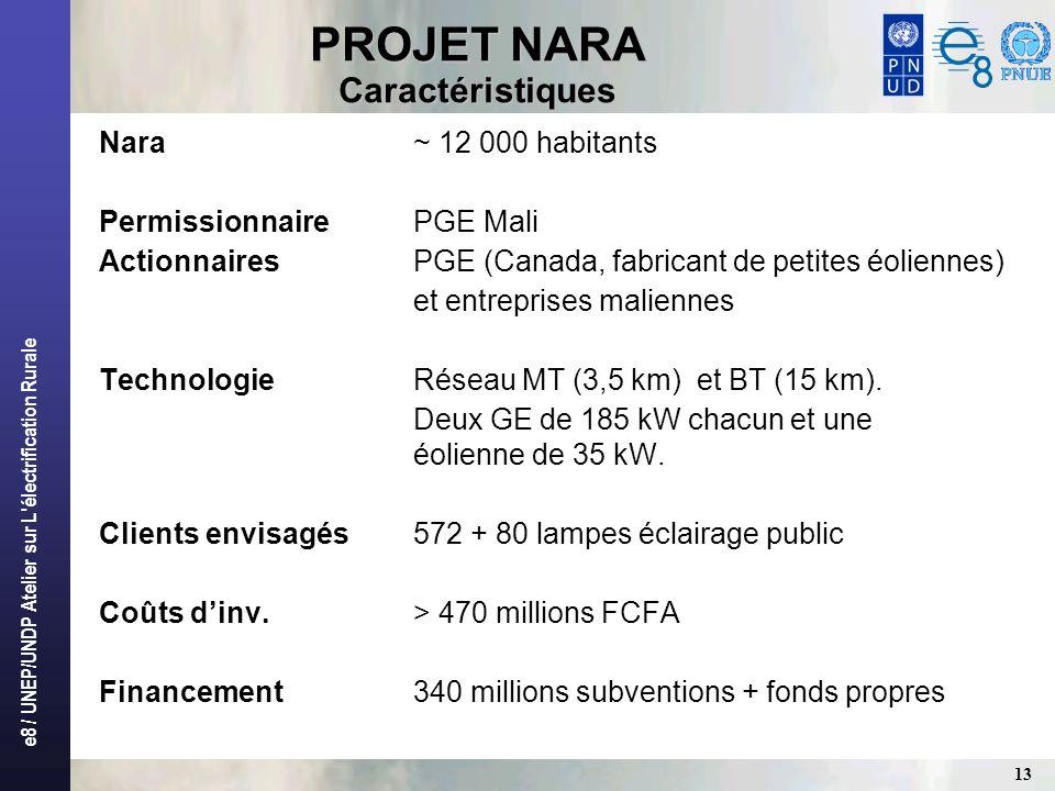 e8 / UNEP/UNDP Atelier sur L'électrification Rurale 13 PROJET NARA Caractéristiques Nara~ 12 000 habitants PermissionnairePGE Mali ActionnairesPGE (Ca