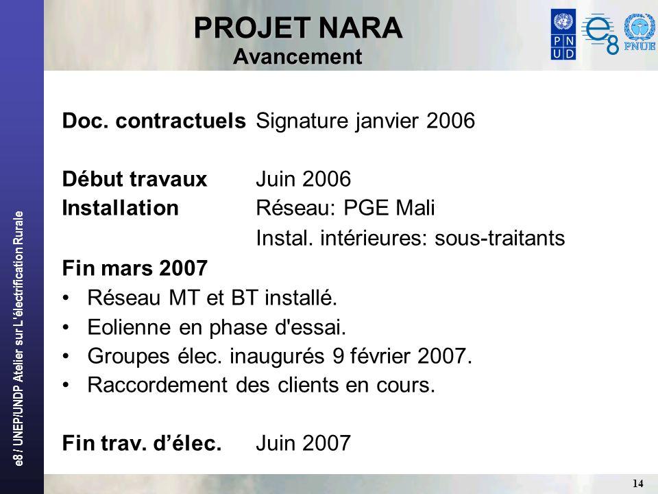 e8 / UNEP/UNDP Atelier sur L'électrification Rurale 14 PROJET NARA Avancement Doc. contractuelsSignature janvier 2006 Début travaux Juin 2006 Installa