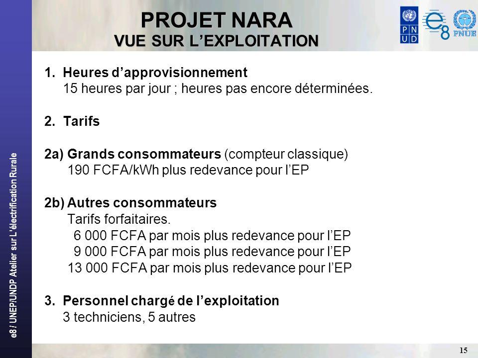 e8 / UNEP/UNDP Atelier sur L'électrification Rurale 15 PROJET NARA VUE SUR LEXPLOITATION 1.Heures dapprovisionnement 15 heures par jour ; heures pas e
