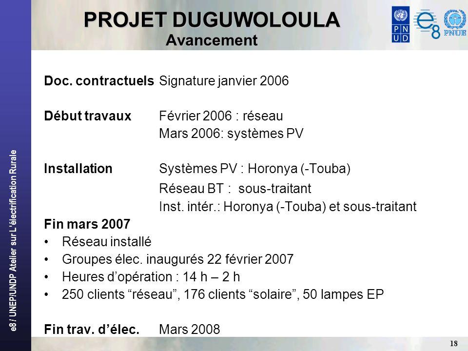 e8 / UNEP/UNDP Atelier sur L'électrification Rurale 18 PROJET DUGUWOLOULA Avancement Doc. contractuelsSignature janvier 2006 Début travaux Février 200