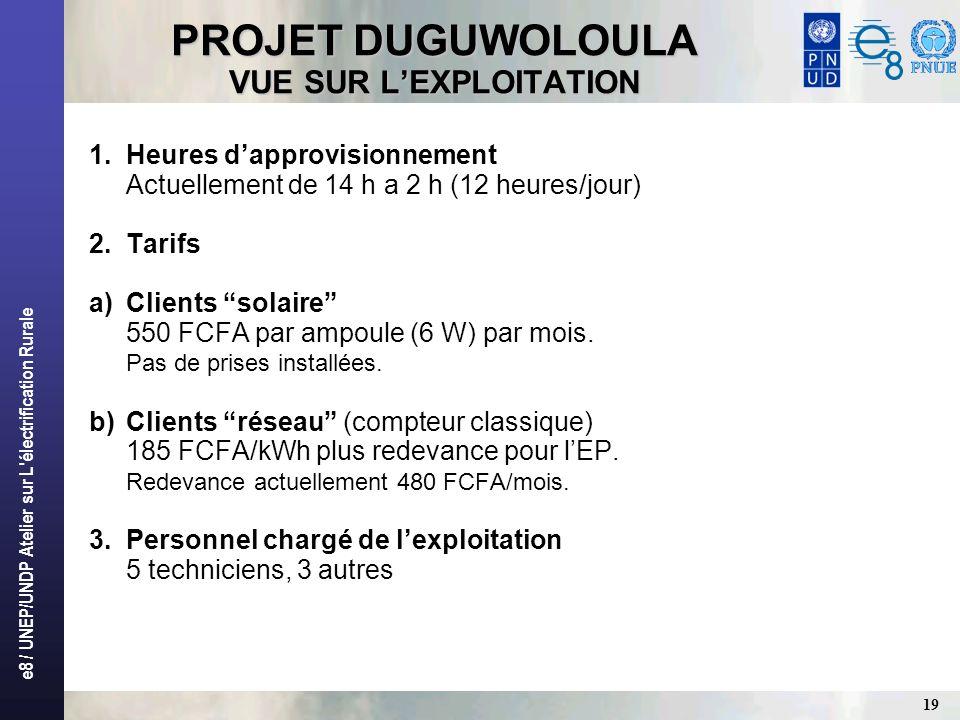 e8 / UNEP/UNDP Atelier sur L'électrification Rurale 19 PROJET DUGUWOLOULA VUE SUR LEXPLOITATION 1.Heures dapprovisionnement Actuellement de 14 h a 2 h
