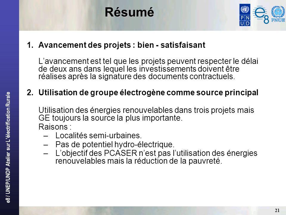 e8 / UNEP/UNDP Atelier sur L'électrification Rurale 21 Résumé 1.Avancement des projets : bien - satisfaisant Lavancement est tel que les projets peuve