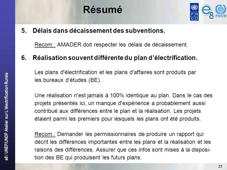 e8 / UNEP/UNDP Atelier sur L'électrification Rurale 23 Résumé 5.Délais dans décaissement des subventions. Recom.: AMADER doit respecter les délais de