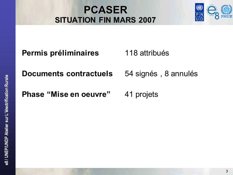 e8 / UNEP/UNDP Atelier sur L'électrification Rurale 3 PCASER SITUATION FIN MARS 2007 Permis préliminaires118 attribués Documents contractuels54 signés