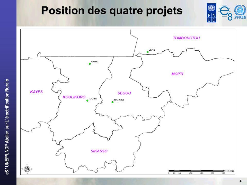 e8 / UNEP/UNDP Atelier sur L'électrification Rurale 4 Position des quatre projets