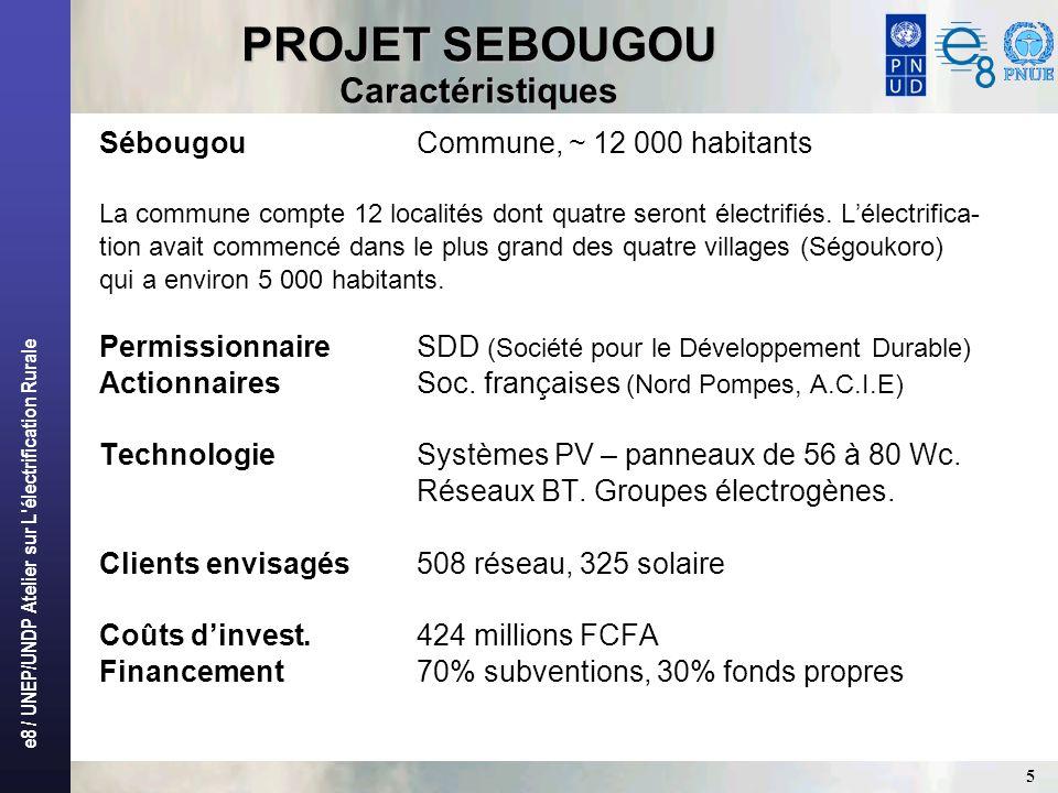e8 / UNEP/UNDP Atelier sur L'électrification Rurale 5 SébougouCommune, ~ 12 000 habitants La commune compte 12 localités dont quatre seront électrifié