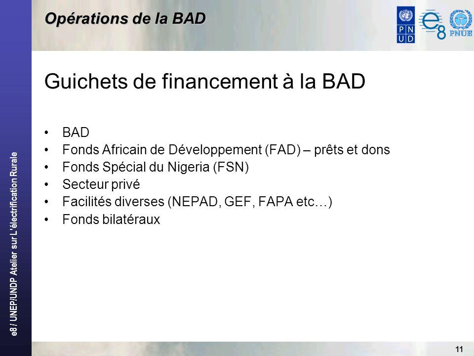 e8 / UNEP/UNDP Atelier sur L électrification Rurale 12 Opérations de la BAD Entre 2002 et 2006, 37 opérations ont été approuvées pour un montant de 1150 Millions de US Dollars dans le secteur de lélectricité en Afrique dont plus de 260 dans le secteur de lElectrification Rurale.