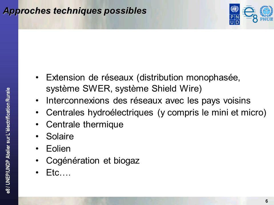 e8 / UNEP/UNDP Atelier sur L'électrification Rurale 6 Approches techniques possibles Extension de réseaux (distribution monophasée, système SWER, syst