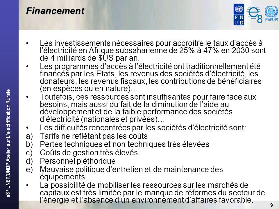 e8 / UNEP/UNDP Atelier sur L'électrification Rurale 9 Financement Les investissements nécessaires pour accroître le taux daccès à lélectricité en Afri
