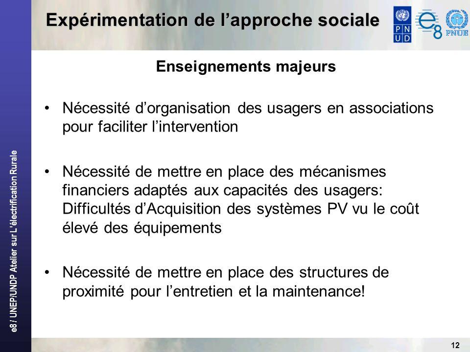 e8 / UNEP/UNDP Atelier sur L'électrification Rurale 12 Expérimentation de lapproche sociale Enseignements majeurs Nécessité dorganisation des usagers