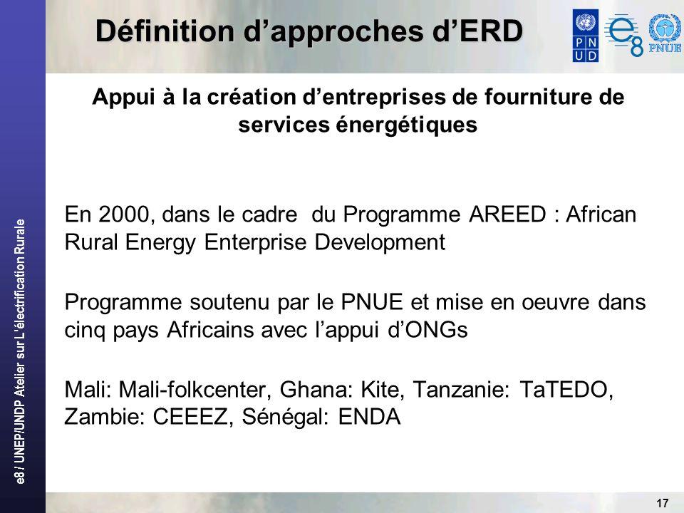e8 / UNEP/UNDP Atelier sur L électrification Rurale 17 Définition dapproches dERD Appui à la création dentreprises de fourniture de services énergétiques En 2000, dans le cadre du Programme AREED : African Rural Energy Enterprise Development Programme soutenu par le PNUE et mise en oeuvre dans cinq pays Africains avec lappui dONGs Mali: Mali-folkcenter, Ghana: Kite, Tanzanie: TaTEDO, Zambie: CEEEZ, Sénégal: ENDA