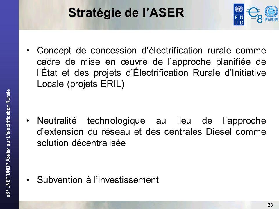 e8 / UNEP/UNDP Atelier sur L'électrification Rurale 28 Stratégie de lASER Concept de concession délectrification rurale comme cadre de mise en œuvre d