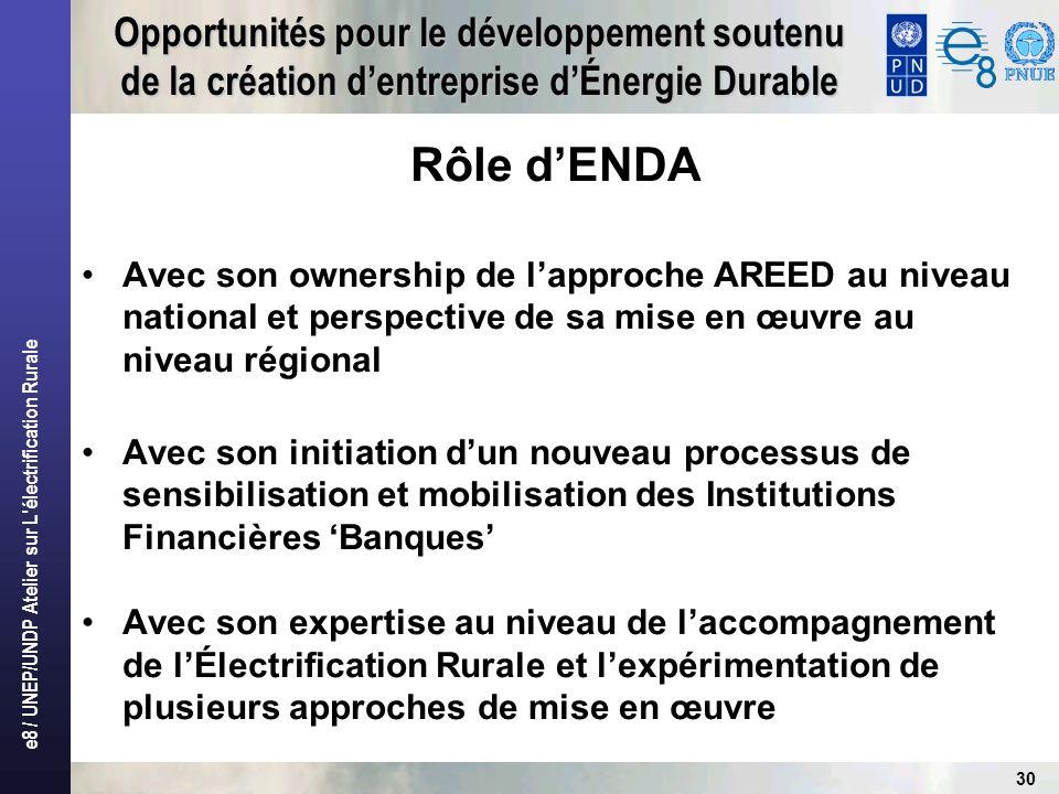e8 / UNEP/UNDP Atelier sur L'électrification Rurale 30 Opportunités pour le développement soutenu de la création dentreprise dÉnergie Durable Rôle dEN