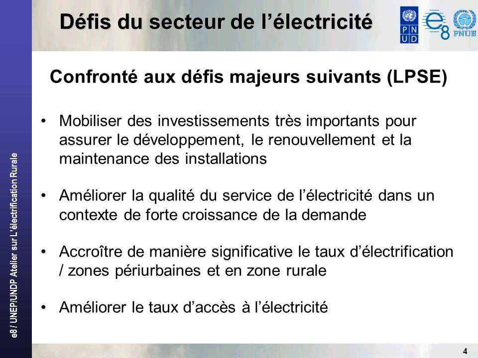 e8 / UNEP/UNDP Atelier sur L électrification Rurale 4 Défis du secteur de lélectricité Confronté aux défis majeurs suivants (LPSE) Mobiliser des investissements très importants pour assurer le développement, le renouvellement et la maintenance des installations Améliorer la qualité du service de lélectricité dans un contexte de forte croissance de la demande Accroître de manière significative le taux délectrification / zones périurbaines et en zone rurale Améliorer le taux daccès à lélectricité