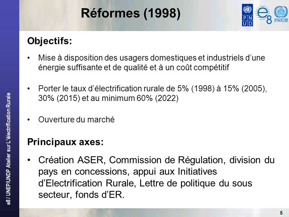 e8 / UNEP/UNDP Atelier sur L électrification Rurale 5 Réformes (1998) Objectifs: Mise à disposition des usagers domestiques et industriels dune énergie suffisante et de qualité et à un coût compétitif Porter le taux délectrification rurale de 5% (1998) à 15% (2005), 30% (2015) et au minimum 60% (2022) Ouverture du marché Principaux axes: Création ASER, Commission de Régulation, division du pays en concessions, appui aux Initiatives dElectrification Rurale, Lettre de politique du sous secteur, fonds dER.