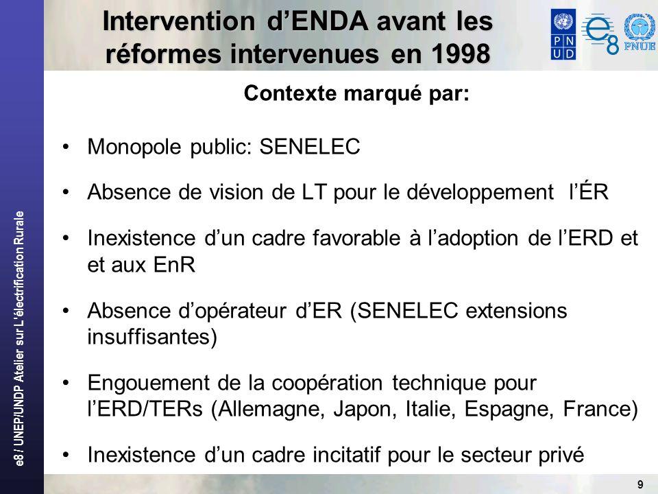 e8 / UNEP/UNDP Atelier sur L'électrification Rurale 9 Intervention dENDA avant les réformes intervenues en 1998 Contexte marqué par: Monopole public: