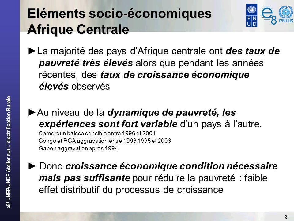 e8/ UNEP/UNDP Atelier sur L électrification Rurale 3 Eléments socio-économiques Afrique Centrale La majorité des pays dAfrique centrale ont des taux de pauvreté très élevés alors que pendant les années récentes, des taux de croissance économique élevés observés Au niveau de la dynamique de pauvreté, les expériences sont fort variable dun pays à lautre.