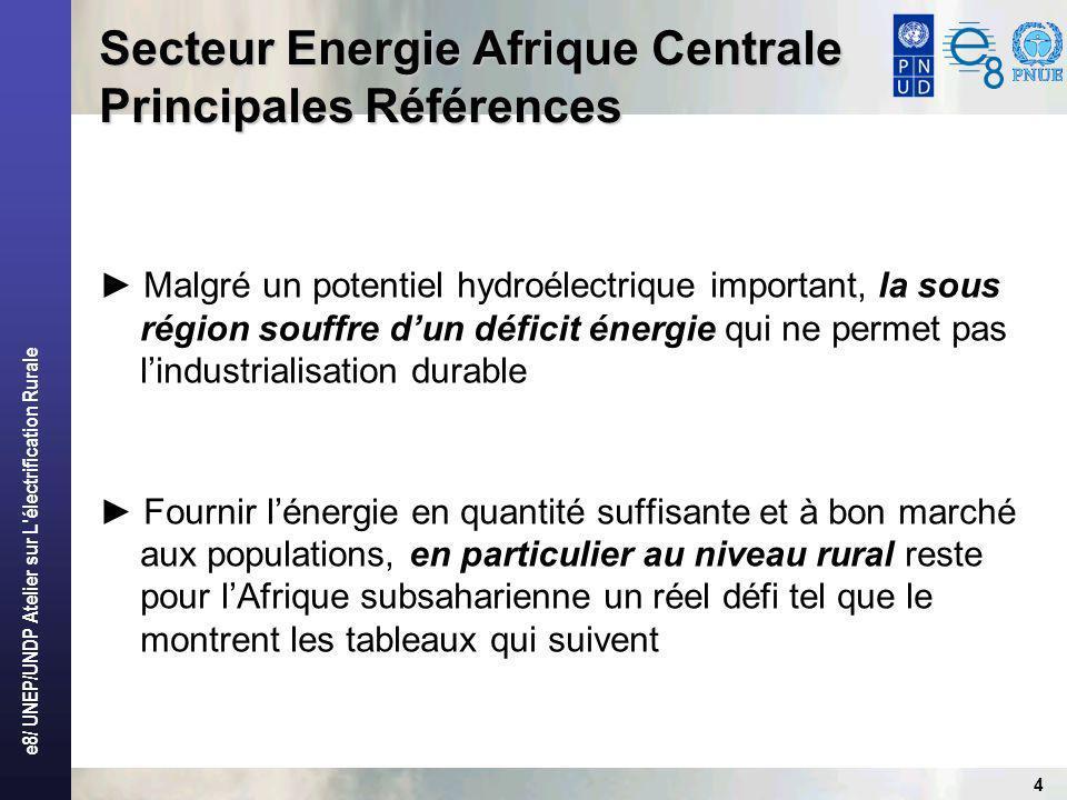 e8/ UNEP/UNDP Atelier sur L électrification Rurale 4 Secteur Energie Afrique Centrale Principales Références Malgré un potentiel hydroélectrique important, la sous région souffre dun déficit énergie qui ne permet pas lindustrialisation durable Fournir lénergie en quantité suffisante et à bon marché aux populations, en particulier au niveau rural reste pour lAfrique subsaharienne un réel défi tel que le montrent les tableaux qui suivent