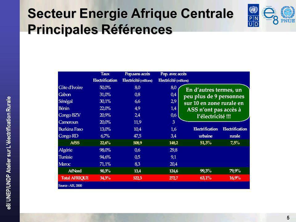 e8/ UNEP/UNDP Atelier sur L électrification Rurale 16 Secteur Energie Afrique Centrale Principales Références Approche Energies Renouvelables comme solution possible La majorité des pays ont des ressources en énergies renouvelables en abondance.