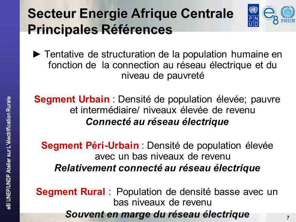 e8/ UNEP/UNDP Atelier sur L électrification Rurale 7 Secteur Energie Afrique Centrale Principales Références Tentative de structuration de la population humaine en fonction de la connection au réseau électrique et du niveau de pauvreté Segment Urbain : Densité de population élevée; pauvre et intermédiaire/ niveaux élevée de revenu Connecté au réseau électrique Segment Péri-Urbain : Densité de population élevée avec un bas niveaux de revenu Relativement connecté au réseau électrique Segment Rural : Population de densité basse avec un bas niveaux de revenu Souvent en marge du réseau électrique