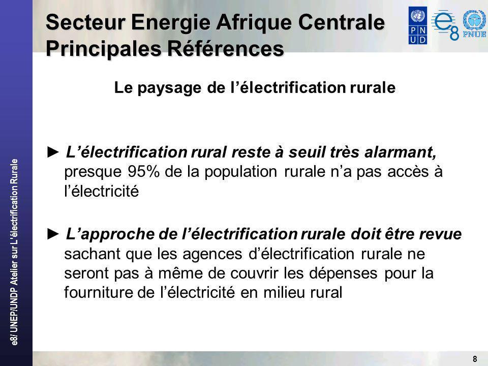 e8/ UNEP/UNDP Atelier sur L électrification Rurale 9 Secteur Energie Afrique Centrale Principales Références Le paysage de lélectrification rurale De bonnes intentions délectrification rurale, très peu ont été matérialisées dans le temps souvent à cause des conflits récurrents entre institutions ou à cause de la faiblesse du cadre des politiques La faible expérience des institutions et des entités gouvernementales opérant sans une véritable capacité professionnelle constitue une frein à lélectrification rurale Peu a été fait pour le développement dun cadre de politique délectrification pour améliorer les conditions de vie des populations rurales.
