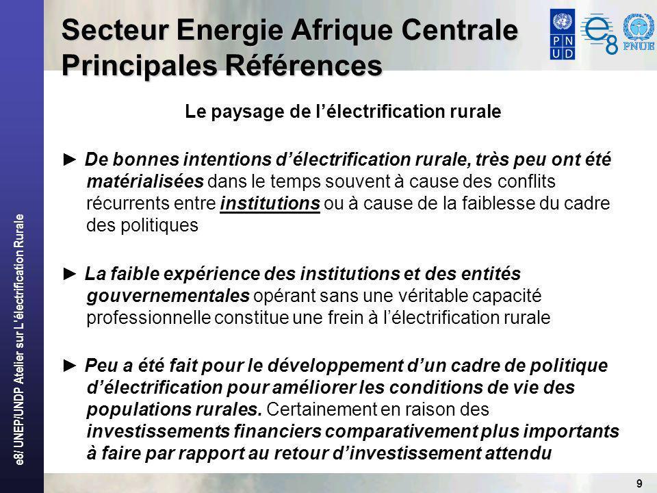 e8/ UNEP/UNDP Atelier sur L électrification Rurale 20 Secteur Energie Afrique Centrale Principales Références Approche Energies Renouvelables comme solution possible Compte tenu des coûts pour lexploitation des ressources énergétiques renouvelables, limplication du secteur privé savère nécessaire Cette approche doit être combinée avec la mise en place dun cadre institutionnel et réglementaire attractif Donc au-delà des mécanismes dincitation, les Gouvernements doivent envisager la structuration de partenariat public privé pour attirer des investisseurs privés.