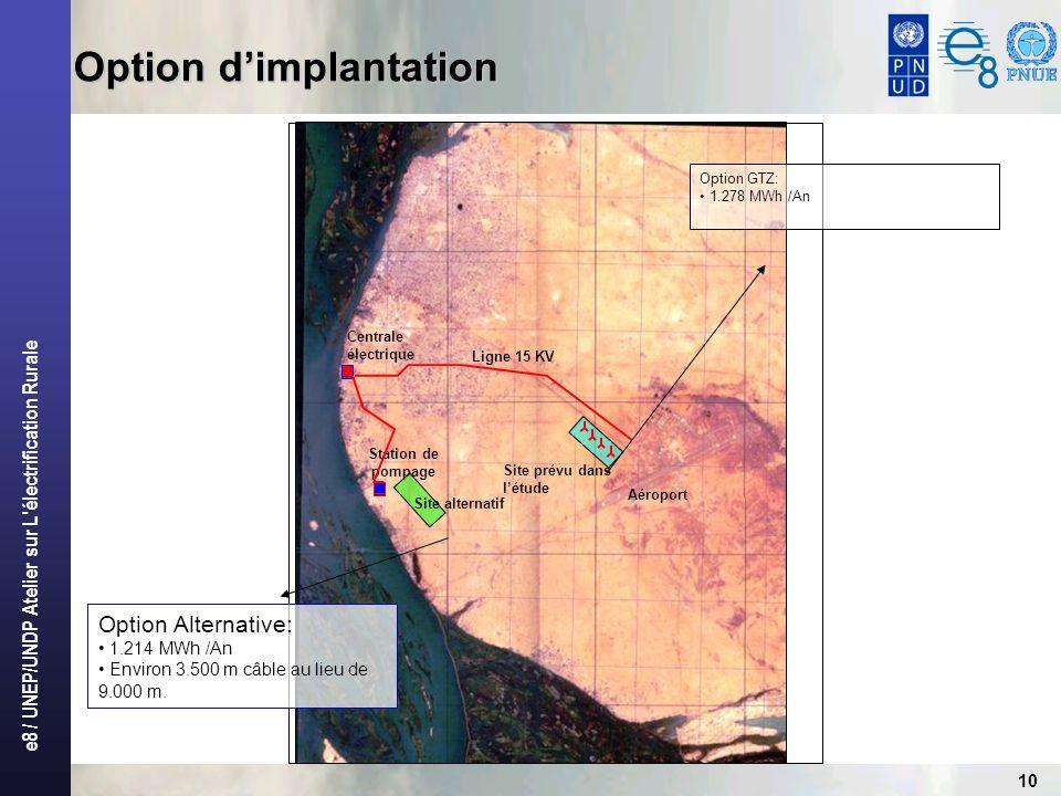 e8 / UNEP/UNDP Atelier sur L'électrification Rurale 10 Centrale électrique Site prévu dans létude Aéroport Ligne 15 KV Station de pompage Option GTZ: